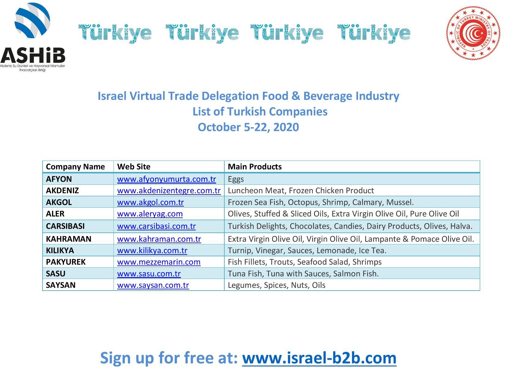 list-of-turkish-companies רשימת חברות טורקיה לאירוע ב 2020 10